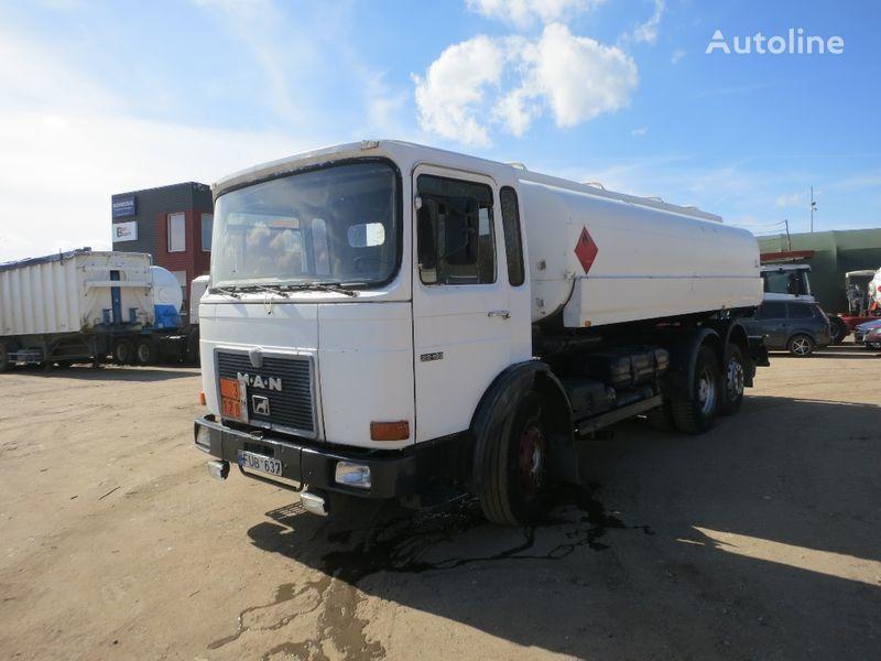 MAN 22.192 camião de transporte de combustivel