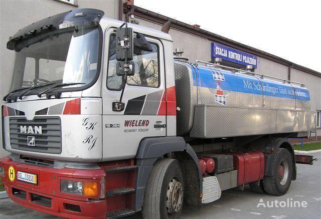 MAN 19.364 camião de transporte de leite